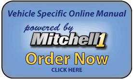 MitchellDIY