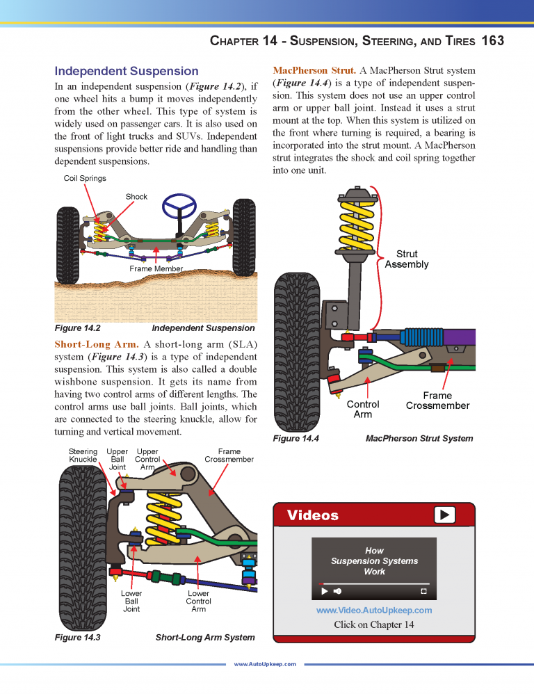 Auto Upkeep Textbook Page 163