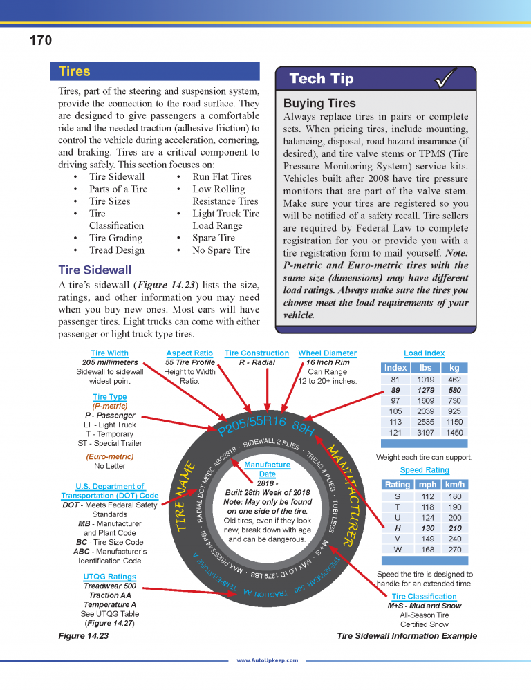 Auto Upkeep Textbook Page 170