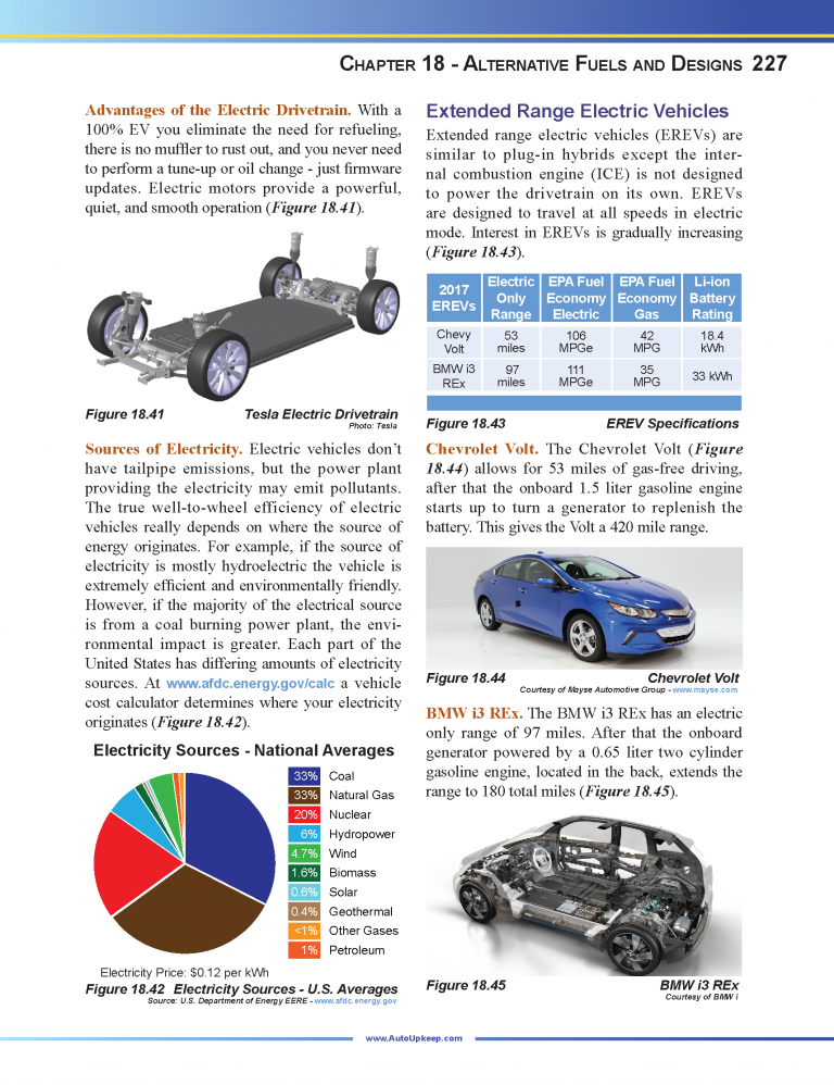 Auto Upkeep Textbook Page 227