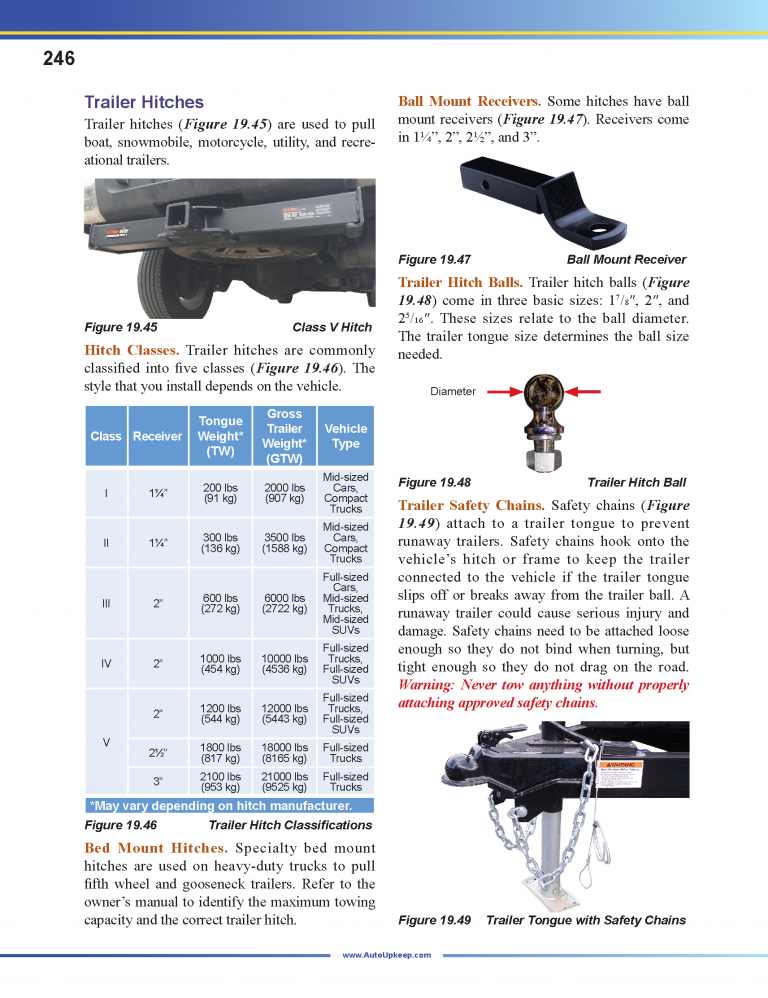 Auto Upkeep Textbook Page 246